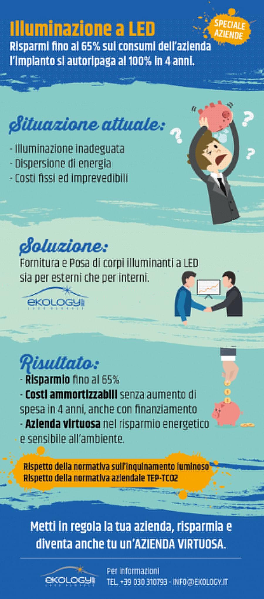 infografica-aziende